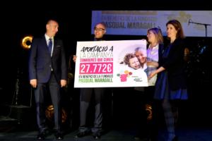 Mútua de Granollers-campanya-solidaria-DIA-DE-LA-MUTUA_INICI